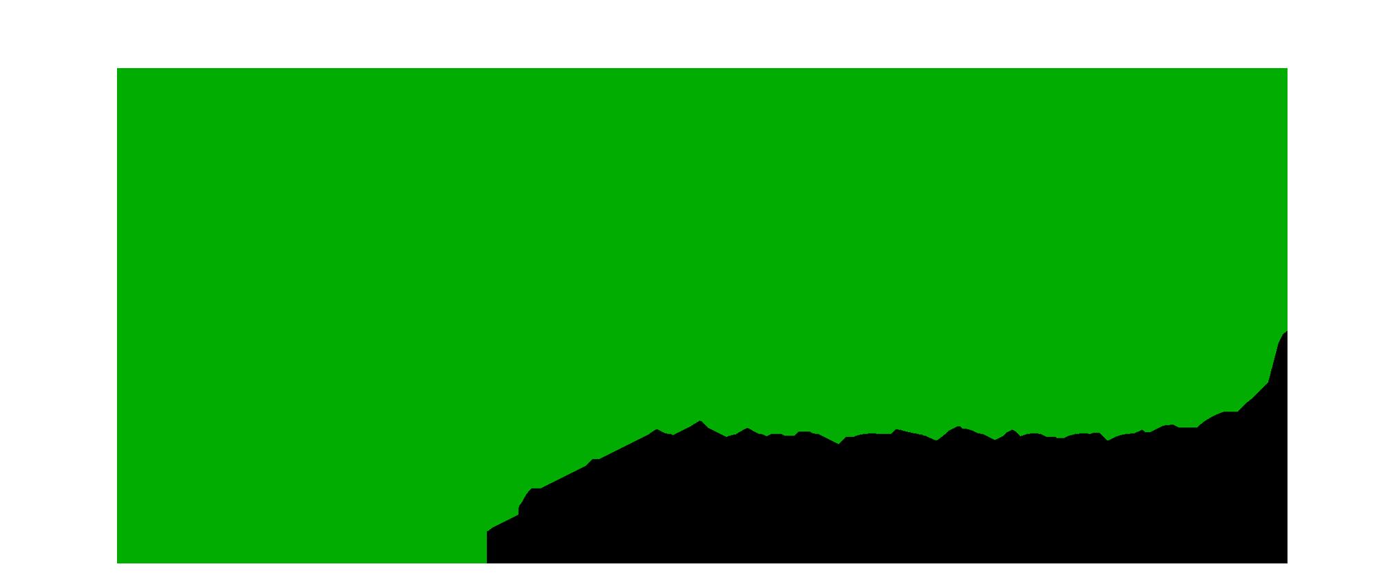 MURR Elektronik